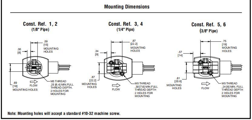 AIRWOLF aluminium alloy solenoid valves single pilot for gas pipelines-5