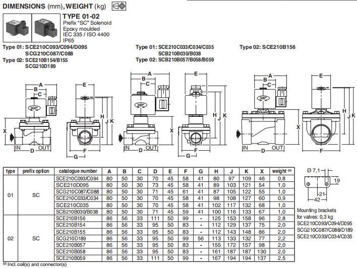 AIRWOLF hot-sale pneumatic solenoid valve single pilot water pipe-7