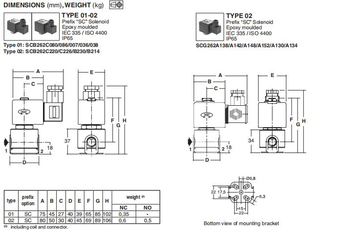 AIRWOLF wholesale magnetic solenoid valve hot-sale direction system-7