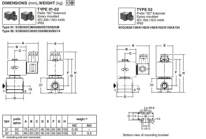 AIRWOLF wholesale magnetic solenoid valve hot-sale direction system