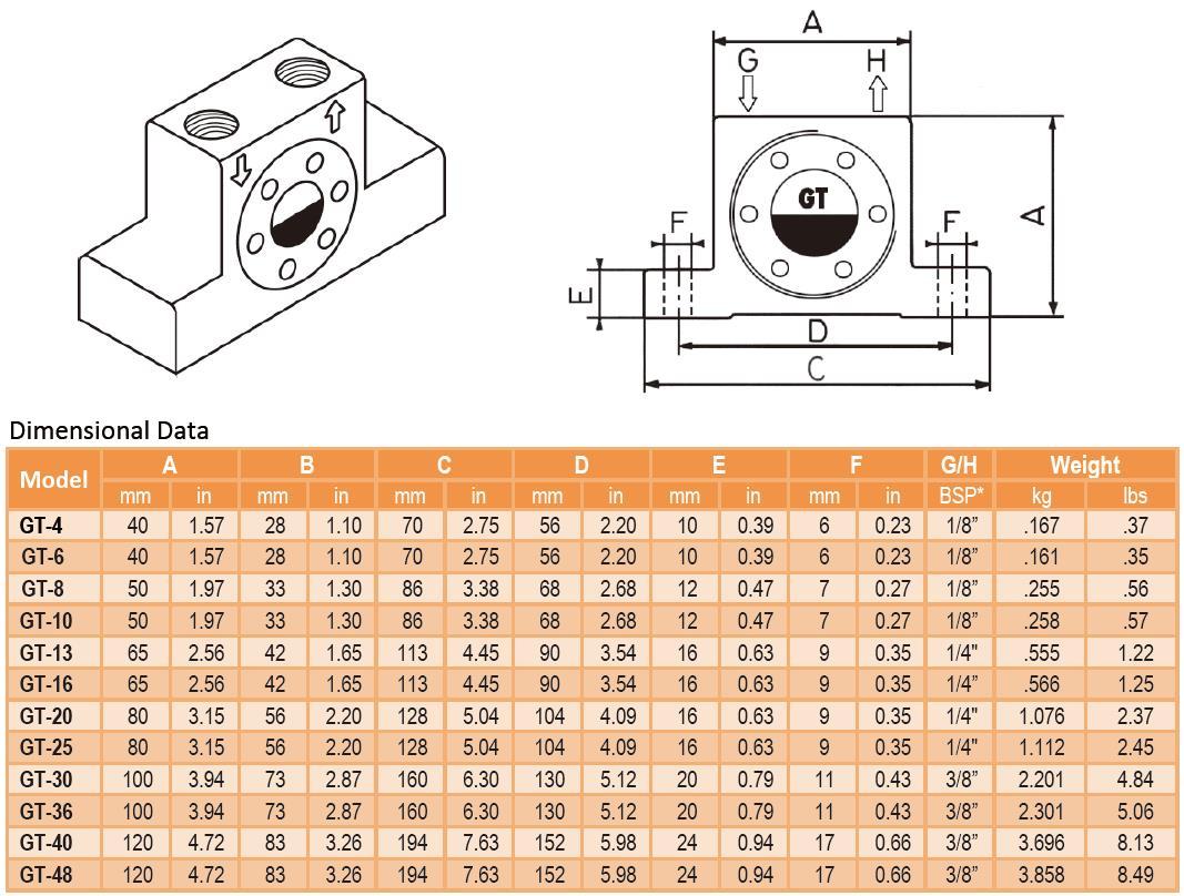 AIRWOLF custom pneumatic vibration equipment cushioned for customization-4