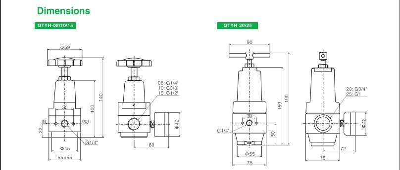 high-quality air preparation units preparation unit drain units for sale-5