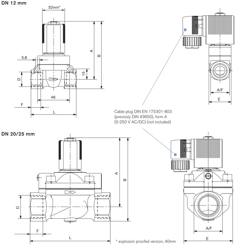 AIRWOLF high-quality pneumatic solenoid valve way for gas pipelines-6