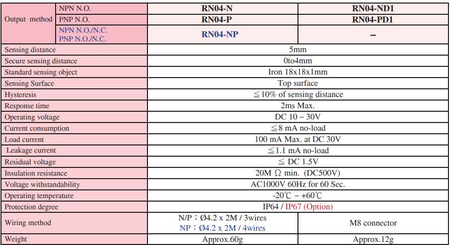 AIRWOLF magnetic sensor hot-sale for wholesale-5
