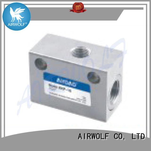 pneumatic push pull valve custom bulk production AIRWOLF