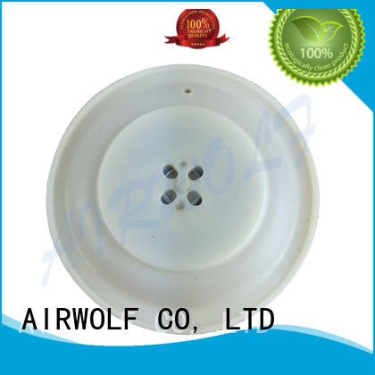 OEM hydraulic components inquire water AIRWOLF