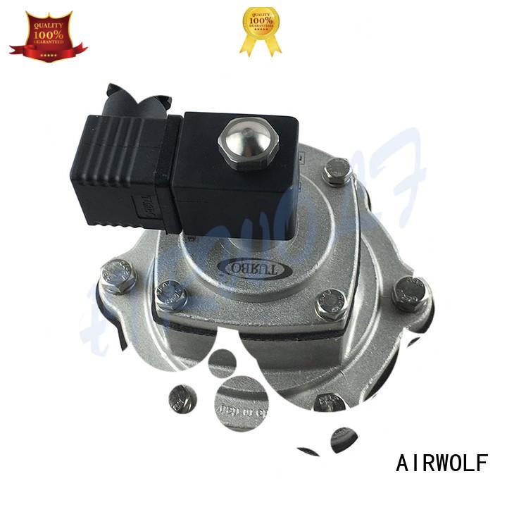 hydraulic components price AIRWOLF