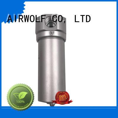 AIRWOLF cheapest price pneumatic manual control valve pneumatic bulk production