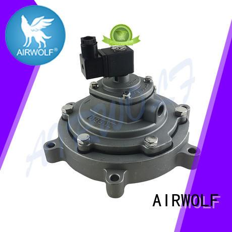 Hot pulse motor valve remote AIRWOLF Brand